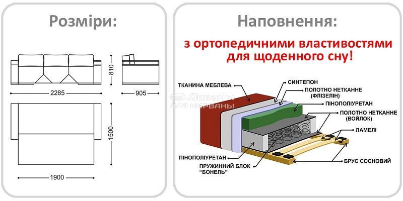 Формула 3 - мебельная фабрика Рата. Фото №5. | Диваны для нирваны