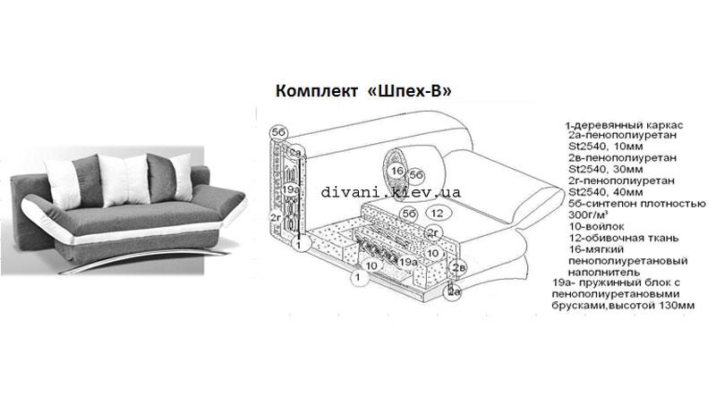 Шпех-B - мебельная фабрика Фабрика Ливс. Фото №1. | Диваны для нирваны