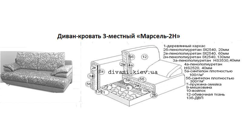 Марсель-2Н - мебельная фабрика Фабрика Ливс. Фото №1.   Диваны для нирваны