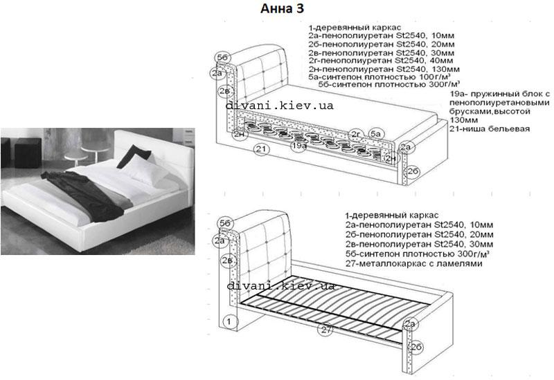 Анна-3 - мебельная фабрика Ливс. Фото №2.   Диваны для нирваны